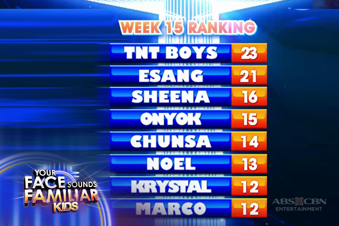 YFSF Kids 2018: Week 15 Official Ranking